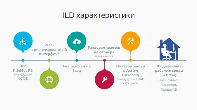 ILD характеристики Web- ориентированный интерфейс Разворачивается на сервере у заказчика IBM FileNet P8 сертификат ФСТЭК Р...