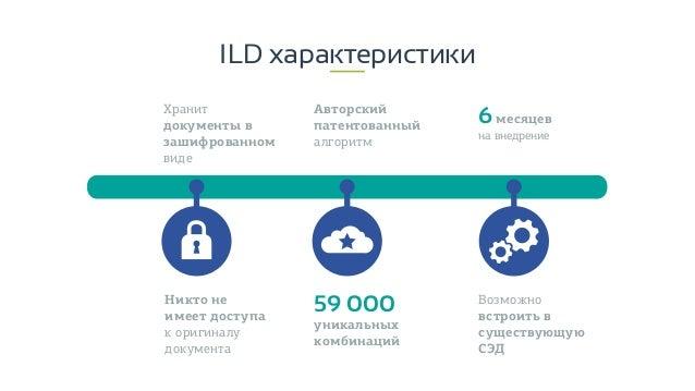ILD характеристики Хранит документы в зашифрованном виде Никто не имеет доступа к оригиналу документа Авторский патентован...