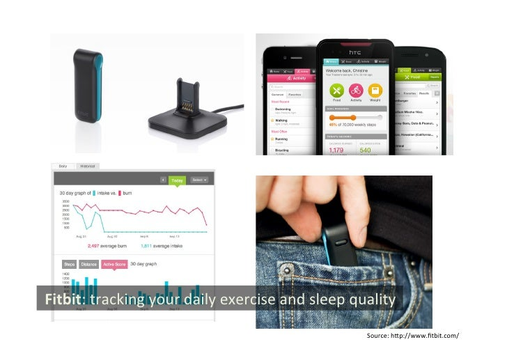 Fitbit: tracking your daily exercise and sleep quality                                                   ...