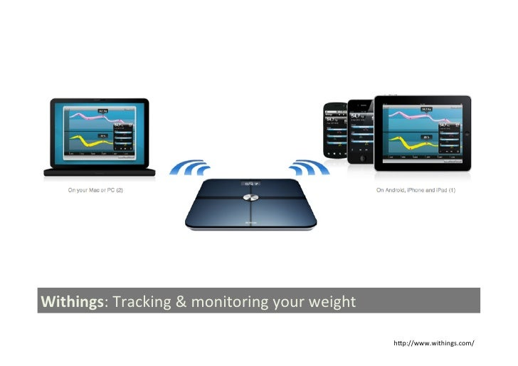 Withings: Tracking & monitoring your weight                                                                  h...