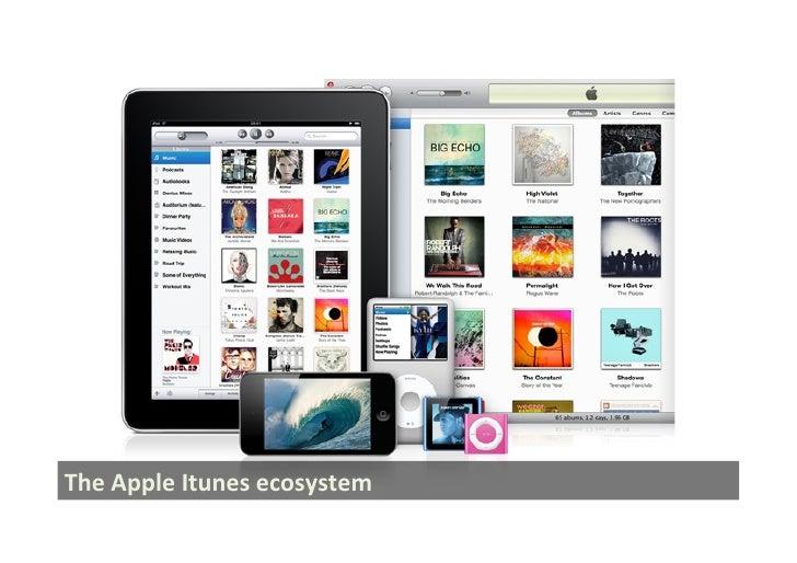 The Apple Itunes ecosystem