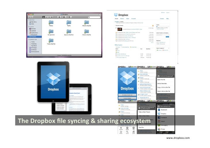 The Dropbox file syncing & sharing ecosystem                                                                ...