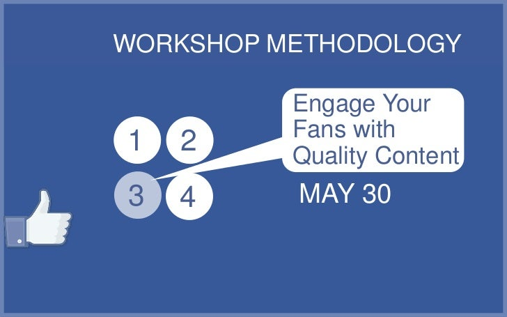 WORKSHOP METHODOLOGY          Engage Your          Fans with1   2     Quality Content3   4     MAY 30