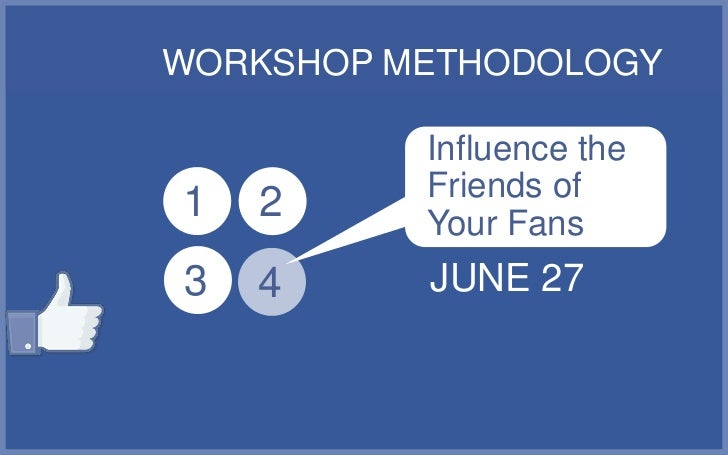 WORKSHOP METHODOLOGY          Influence the          Friends of1   2     Your Fans3   4     JUNE 27
