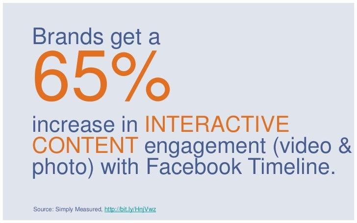 Facebook & HubSpot Webinar 1: Everything Starts with Your Facebook Page Slide 2