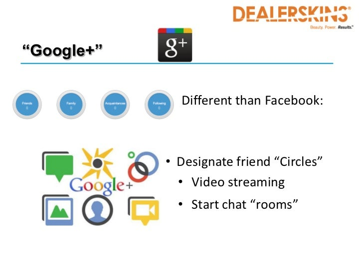 """Google+""              Different than Facebook:            • Designate friend ""Circles""              • Video streaming    ..."