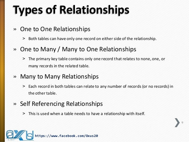 how many types of relationship in database