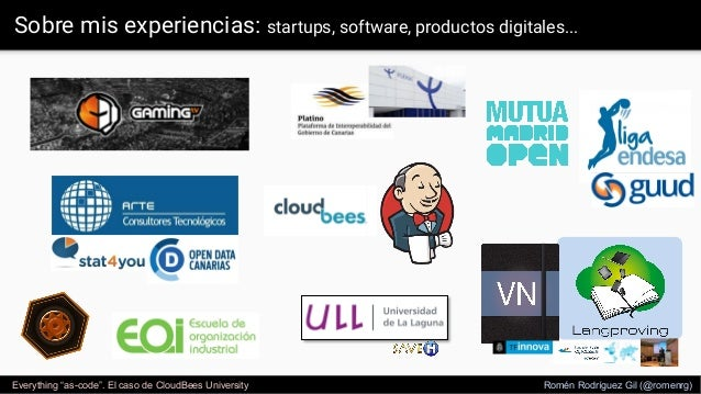 """""""Everything as code"""" - CloudBees University Slide 3"""