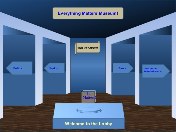 Museum Entrance Welcome to the Lobby Solids Liquids Gases Everything Matters Museum! Visit the Curator Changes to  States ...