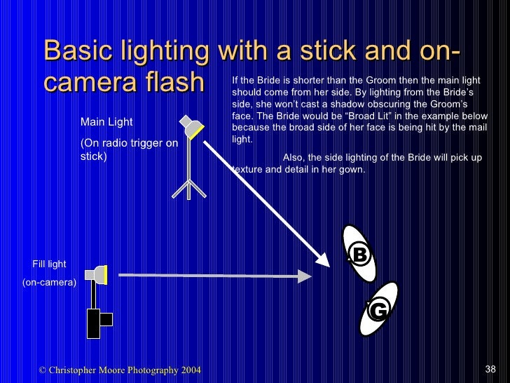 Basic lighting with a stick and on-camera flash Fill light (on-camera) Main Light (On radio trigger on stick) B G If the B...