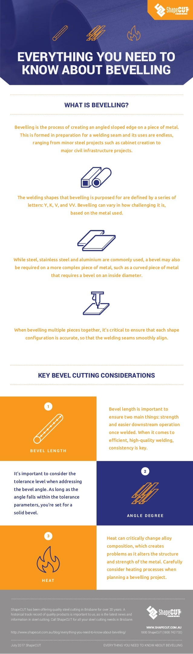 2 EVERYTHING YOU NEED TO KNOW ABOUT BEVELLING KEY BEVEL CUTTING CONSIDERATIONS WWW.SHAPECUT.COM.AU 1800 ShapeCUT (1800 742...
