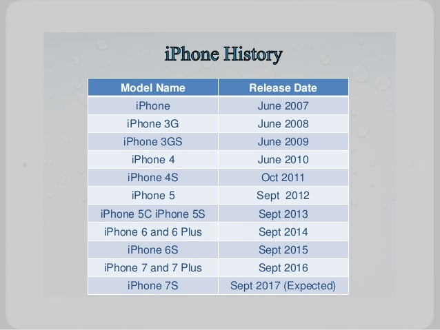 Iphone 7 Release Date 2014 12 Model Name