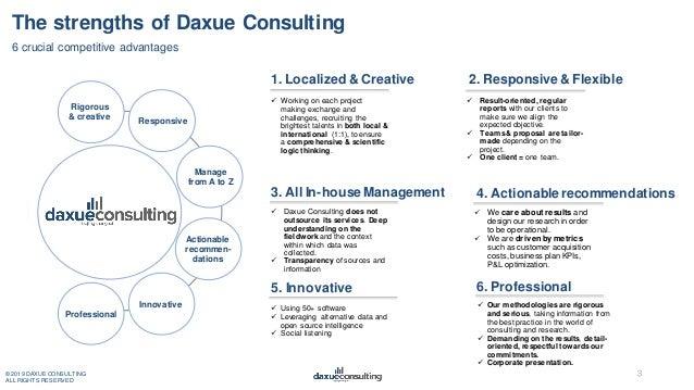 Coronavirus China Economic Impact Report by daxue consulting Slide 3