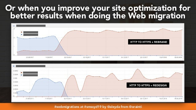 #webmigrations at #smssyd19 by @aleyda from @orainti Or when you improve your site optimization for better results when do...