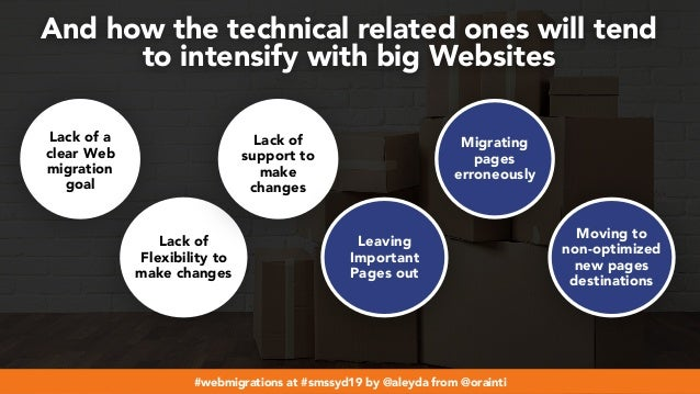 #webmigrations at #smssyd19 by @aleyda from @orainti And how the technical related ones will tend  to intensify with big ...