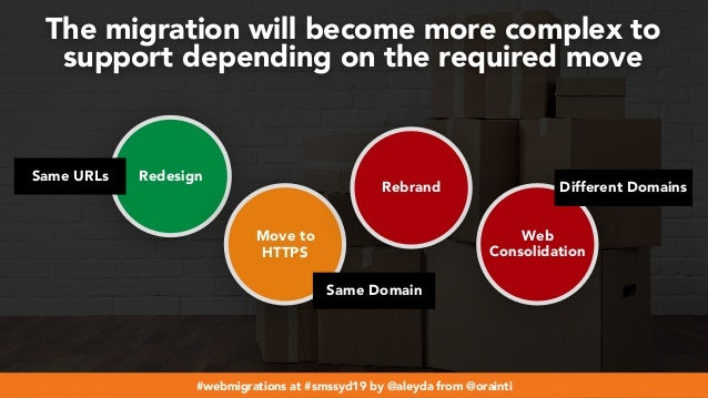 #webmigrations at #smssyd19 by @aleyda from @orainti Redesign Move to HTTPS Rebrand Web Consolidation The migration will b...