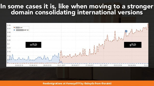 #webmigrations at #smssyd19 by @aleyda from @orainti In some cases it is, like when moving to a stronger domain consolidat...