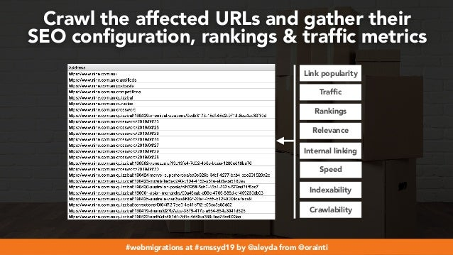 #webmigrations at #smssyd19 by @aleyda from @orainti Crawlability Indexability Internal linking Relevance Rankings Traffic...