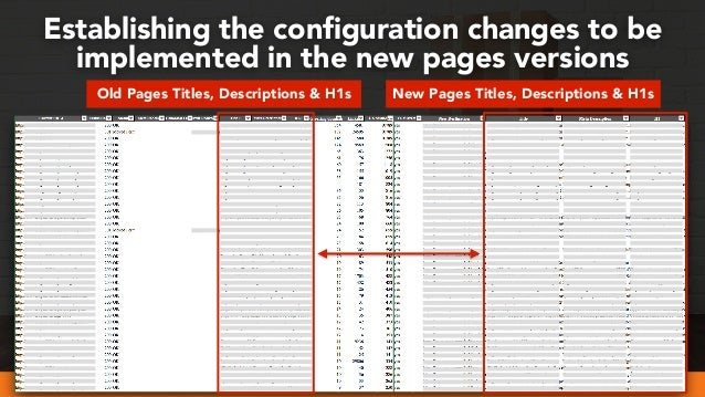 #webmigrations at #smssyd19 by @aleyda from @orainti Establishing the configuration changes to be implemented in the new pa...