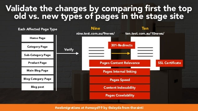 #webmigrations at #smssyd19 by @aleyda from @orainti Validate the changes by comparing first the top old vs. new types of p...