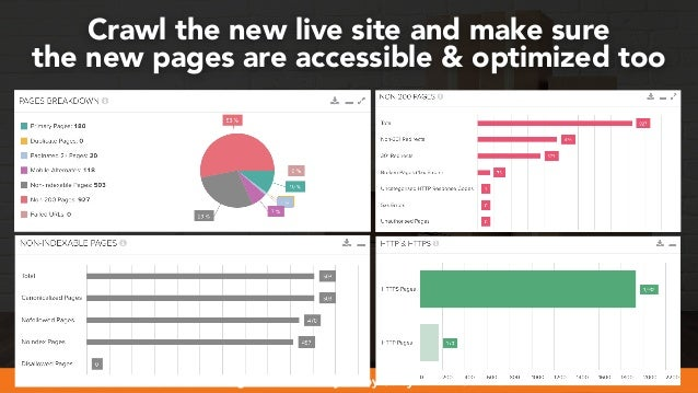 #webmigrations at #smssyd19 by @aleyda from @orainti Crawl the new live site and make sure  the new pages are accessible ...