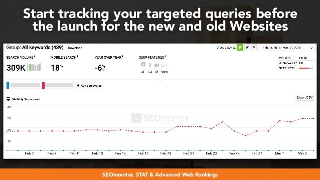 #webmigrations at #smssyd19 by @aleyda from @orainti Start tracking your targeted queries before  the launch for the new ...