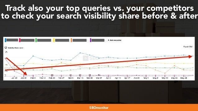#webmigrations at #smssyd19 by @aleyda from @orainti Track also your top queries vs. your competitors to check your search...