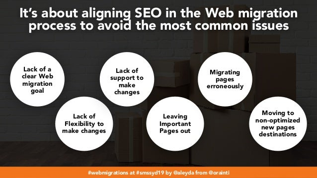 #webmigrations at #smssyd19 by @aleyda from @orainti It's about aligning SEO in the Web migration  process to avoid the m...