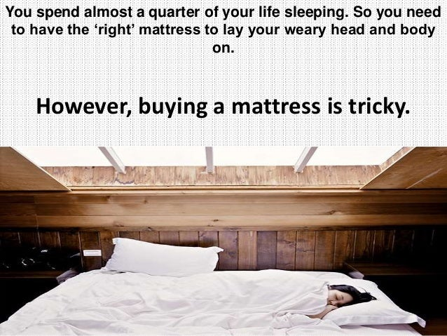 ... Buying Your New Mattress; 2.