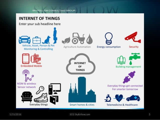 everything you wanted to know about internet of things (iot) in diagr development of internet 5 13 2016 scg skyfollow com 5