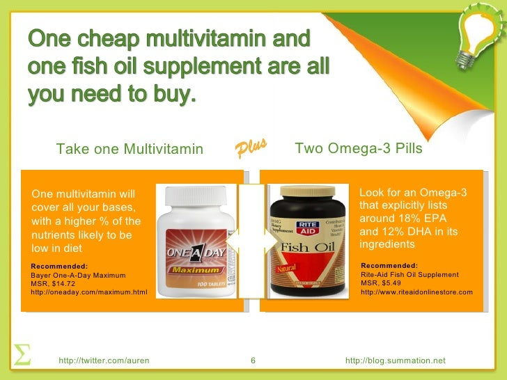 Everything you wanted to know about vitamins in 5 slides for Rite aid fish oil