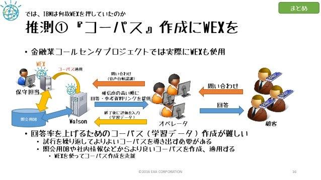 推測①『コーパス』作成にWEXを • 金融業コールセンタプロジェクトでは実際にWEXも使用 • 回答率を上げるためのコーパス(学習データ)作成が難しい • 試行を繰り返してよりよいコーパスを導き出す必要がある • 照会用DBや社内情報などからよ...