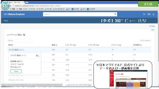 【参考】360°ビュー (1/5) ©2016 EXA CORPORATION 18 まとめ ※日本マクドナルド 公式サイトより データおよび一部画像を引用