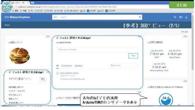 【参考】360°ビュー (2/5) ©2016 EXA CORPORATION 19 まとめ 去年のIoTデモの流用 ArduinoYUNのセンサデータを表示 デフォルト提供されるWidget デフォルト提供されるWidget