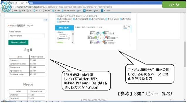 【参考】360°ビュー (4/5) ©2016 EXA CORPORATION 21 まとめ IBM社がGitHub公開 しているTwitter APIと Watson Personal Insightsを 使ったカスタムWidget こちらも...