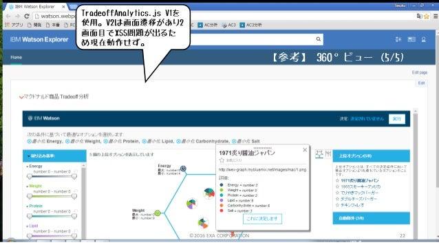 【参考】 360°ビュー (5/5) ©2016 EXA CORPORATION 22 TradeoffAnalytics.js V1を 使用。V2は画面遷移があり2 画面目でXSS問題が出るた め現在動作せず。