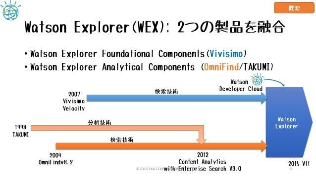 Watson Explorer Watson Explorer(WEX): 2つの製品を融合 • Watson Explorer Foundational Components(Vivisimo) • Watson Explorer Analy...