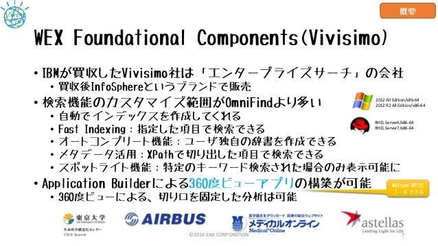 WEX Foundational Components(Vivisimo) • IBMが買収したVivisimo社は「エンタープライズサーチ」の会社 • 買収後InfoSphereというブランドで販売 • 検索機能のカスタマイズ範囲がOmniF...