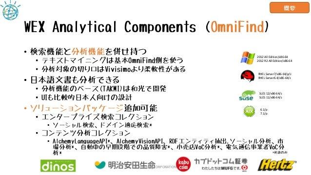 WEX Analytical Components (OmniFind) • 検索機能と分析機能を併せ持つ • テキストマイニングは基本OmniFind側を使う • 分析対象の切り口はVivisimoより柔軟性がある • 日本語文書も分析できる...