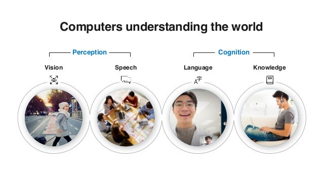Perception Cognition Computers understanding the world Vision Speech Language Knowledge