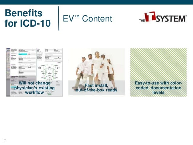 Icd 10 effective date in Melbourne