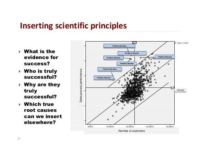 Inserting scientific principlesPositive DeviantInsertingscientificprinciples What is theevidence forsuccess?Positive De...