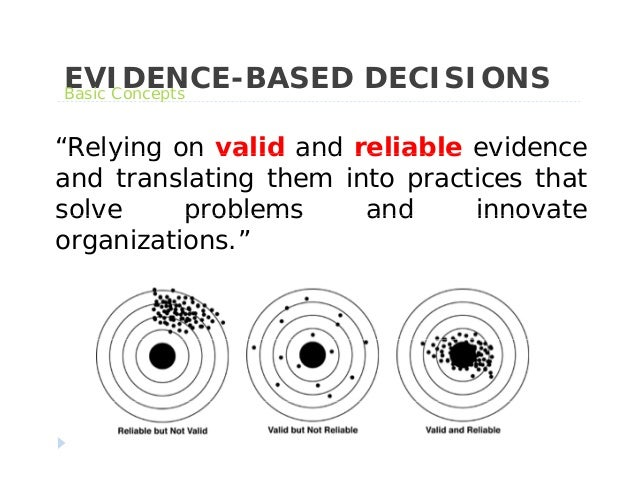 """EVIDENCE-BASED DECISIONSBasic ConceptsBasic Concepts""""Relying on valid and reliable evidenceRelying on valid and reliable e..."""