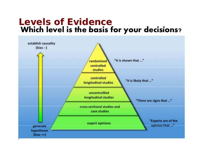 Levels of EvidenceWhich le el is the basis for o r decisions?Which level is the basis for your decisions?