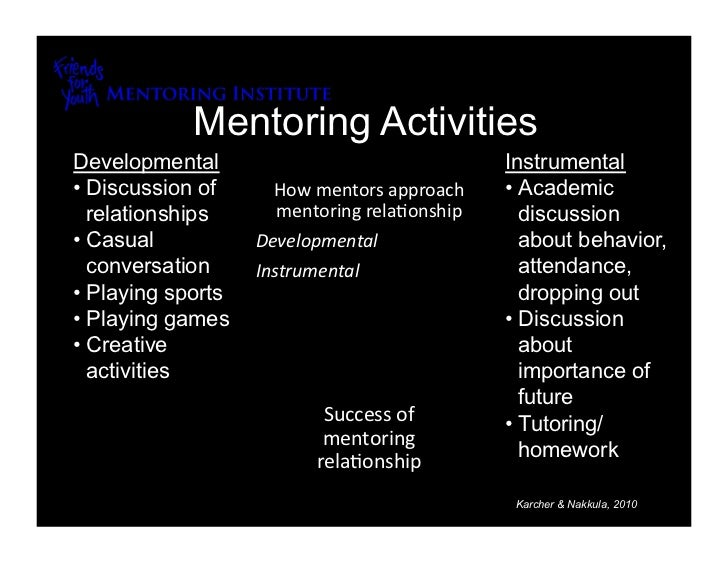 Worksheets For Mentors : Evidence based activities to build mentoring relationships