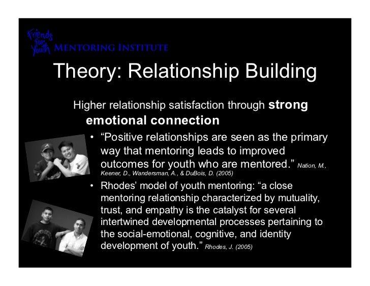 handbook of youth mentoring 2005