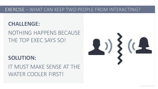management speech Gebruik toespraken om medewerkers, klanten en aandeelhouders te inspireren leer alle do's en don'ts van speechen met de training management by speech.