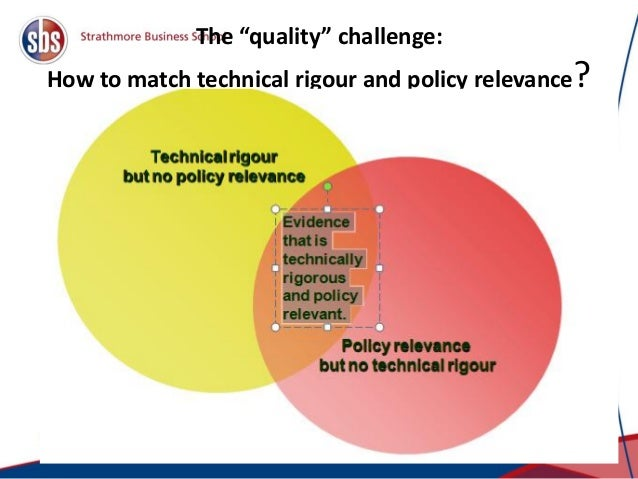 """The """"quality"""" challenge: How to match technical rigour and policy relevance? 19"""