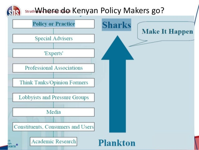 Where do Kenyan Policy Makers go? 23