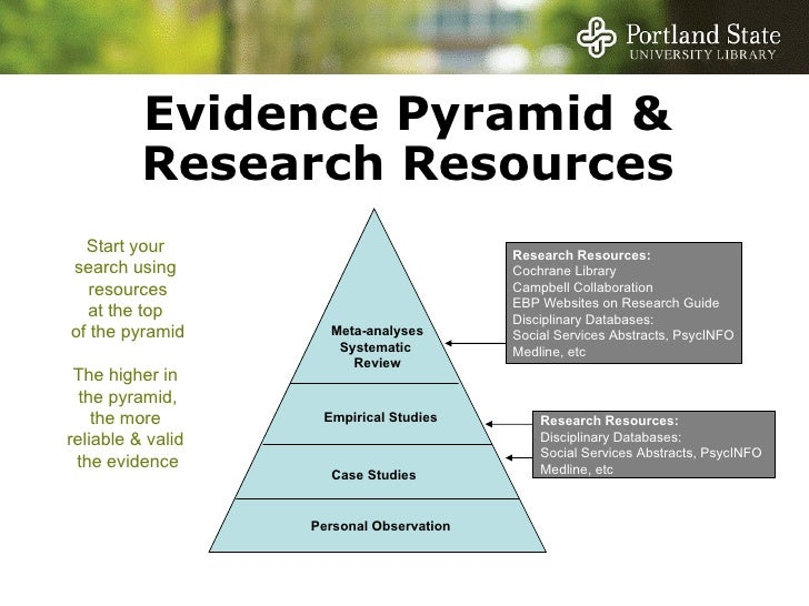importance of empirically based evidence in investigative psychology Importance of including a focus on interventions for  • special edition of clinical child and adolescent psychology,  evidence-based age-appropriate.